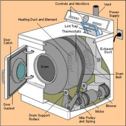 clothes-dryer-repairs